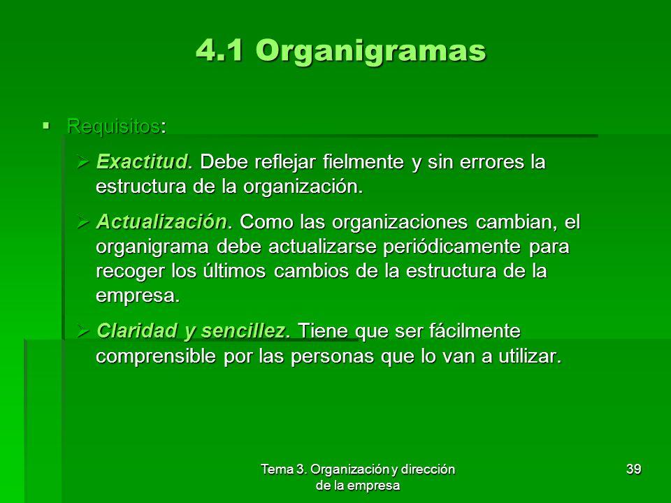 Tema 3. Organización y dirección de la empresa 38 EJEMPLO: