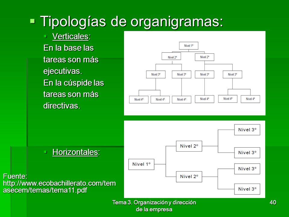 Tema 3. Organización y dirección de la empresa 39 4.1 Organigramas Requisitos: Requisitos: Exactitud. Debe reflejar fielmente y sin errores la estruct