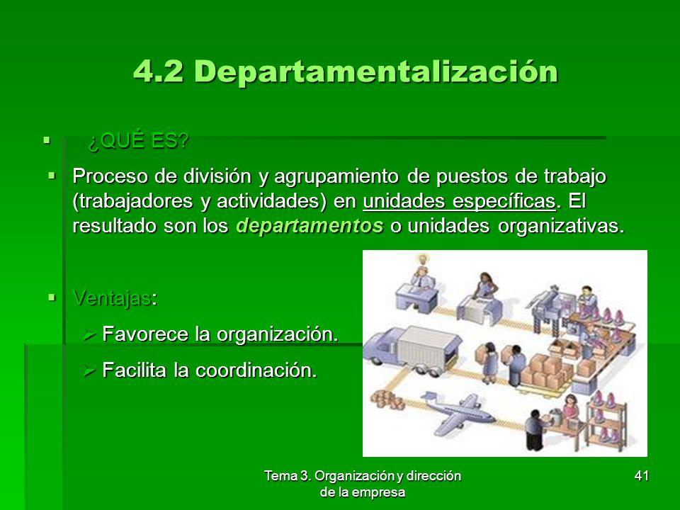 Tema 3. Organización y dirección de la empresa 40 Tipologías de organigramas: Tipologías de organigramas: Verticales: Verticales: En la base las tarea