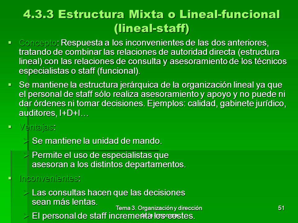 Tema 3. Organización y dirección de la empresa 50