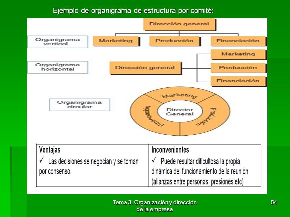 Tema 3. Organización y dirección de la empresa 53 4.3.4 Estructura en comité Concepto: Tanto las decisiones como la responsabilidad son compartidas po