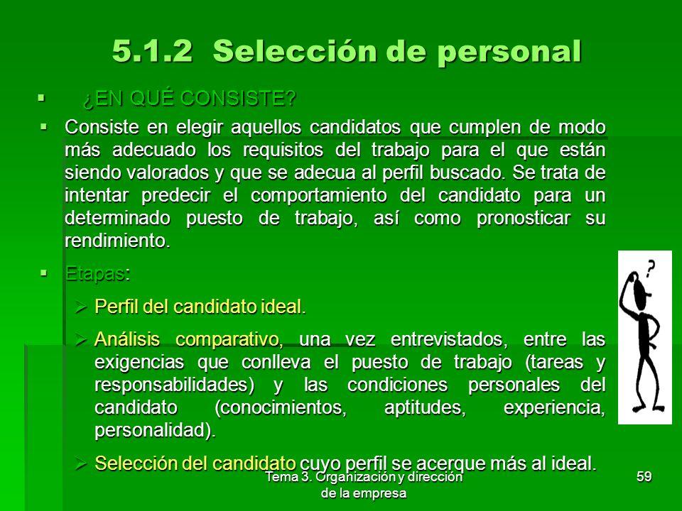 Tema 3. Organización y dirección de la empresa 58 5.1.1 Reclutamiento Consiste en identificar empleados potenciales que cumplan los requisitos que la