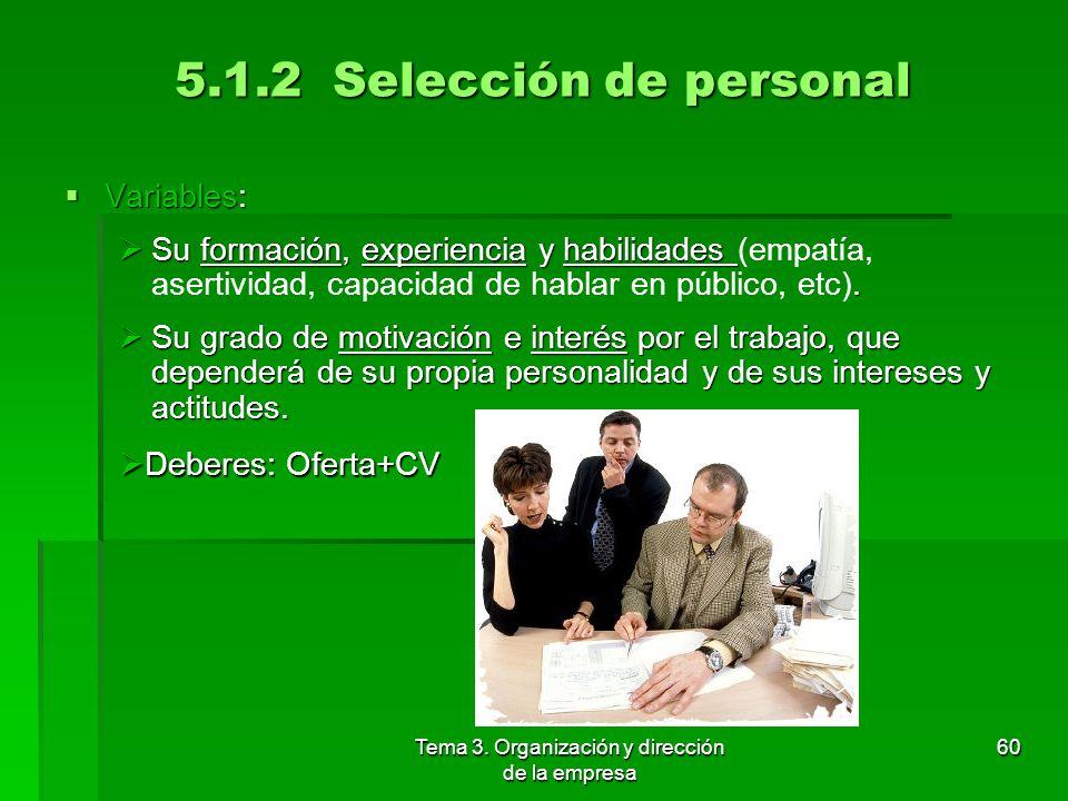 Tema 3. Organización y dirección de la empresa 59 5.1.2 Selección de personal Consiste en elegir aquellos candidatos que cumplen de modo más adecuado