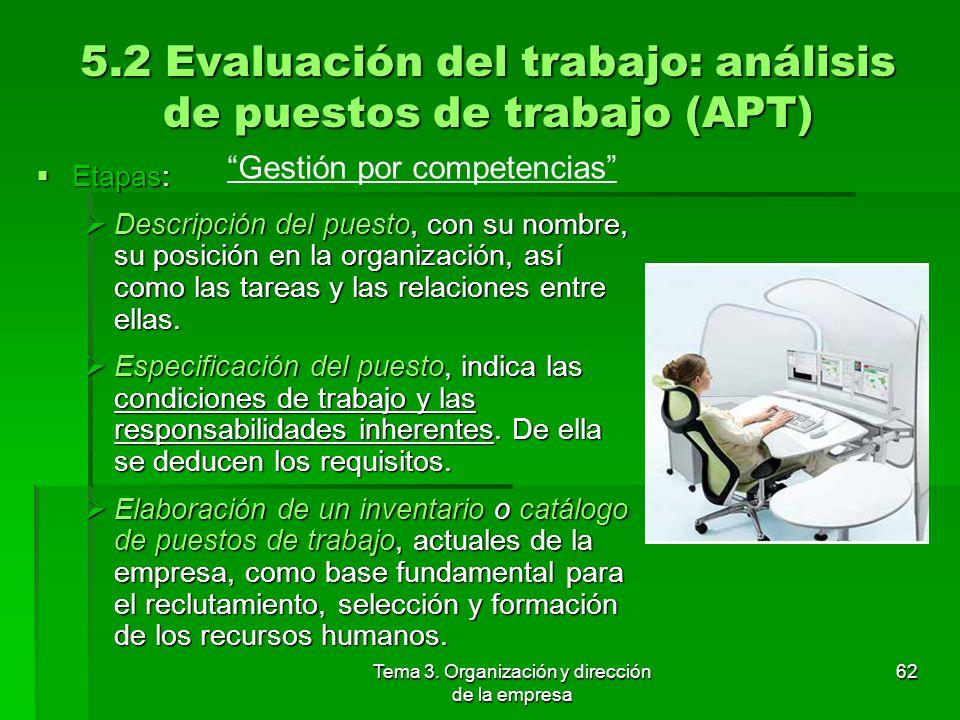 Tema 3. Organización y dirección de la empresa 61 5.2 Evaluación del trabajo: análisis de puestos de trabajo (APT) Consiste en delimitar las funciones