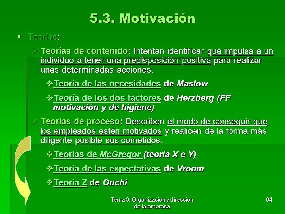 Tema 3. Organización y dirección de la empresa 63 5.3. Motivación Predisposición positiva de los trabajadores para realizar la tarea que tienen encome