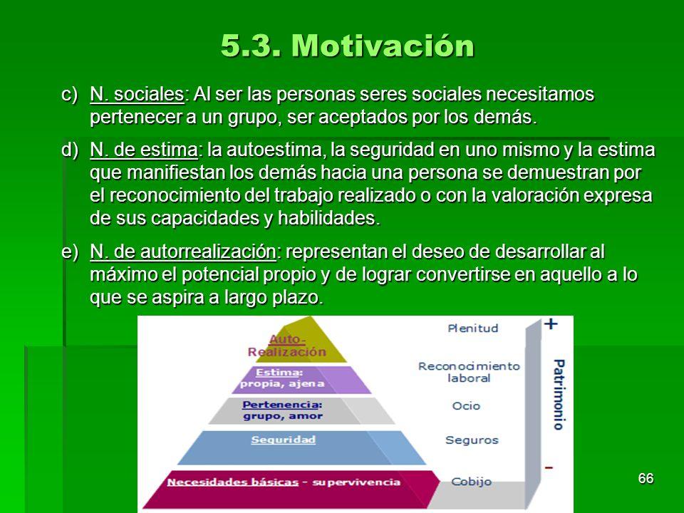 Tema 3. Organización y dirección de la empresa 65 5.3. Motivación Teorías: Teorías: Teorías de contenido: Teorías de contenido: Teoría de la jerarquía