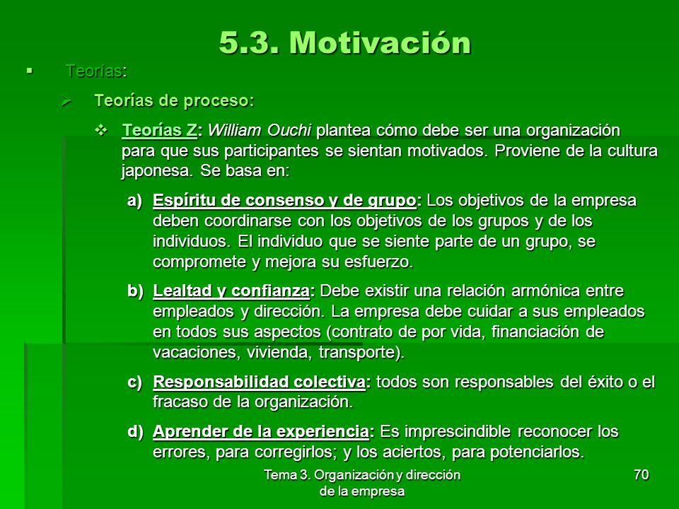 Tema 3. Organización y dirección de la empresa 69 5.3. Motivación Teorías: Teorías: Teorías de proceso: Teorías de proceso: Teorías de las expectativa