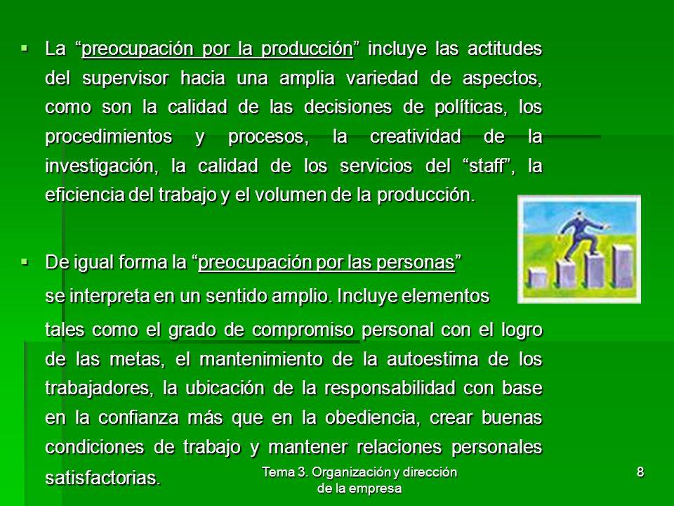 Tema 3. Organización y dirección de la empresa 7 1.2 Liderazgo La rejilla gerencial (Blake y Mouton): Se basa en la existencia de dos dimensiones que