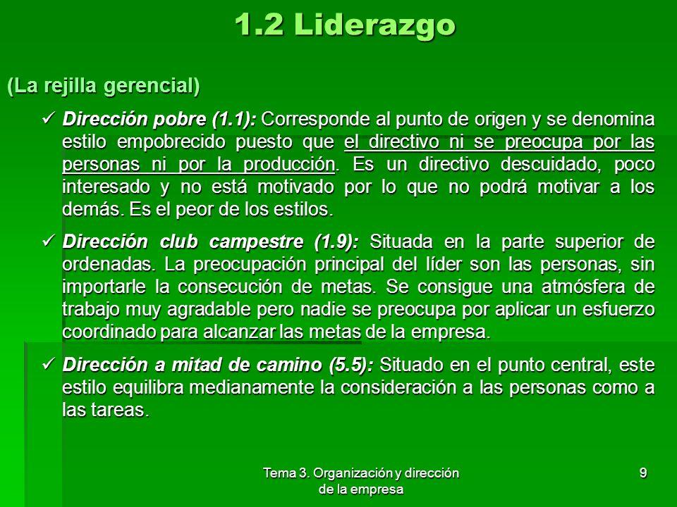 Tema 3.Organización y dirección de la empresa 69 5.3.