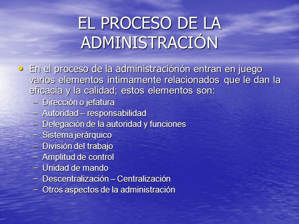 EL PROCESO DE LA ADMINISTRACI ÓN En el proceso de la administraci ónón entran en juego varios elementos intimamente relacionados que le dan la eficaci