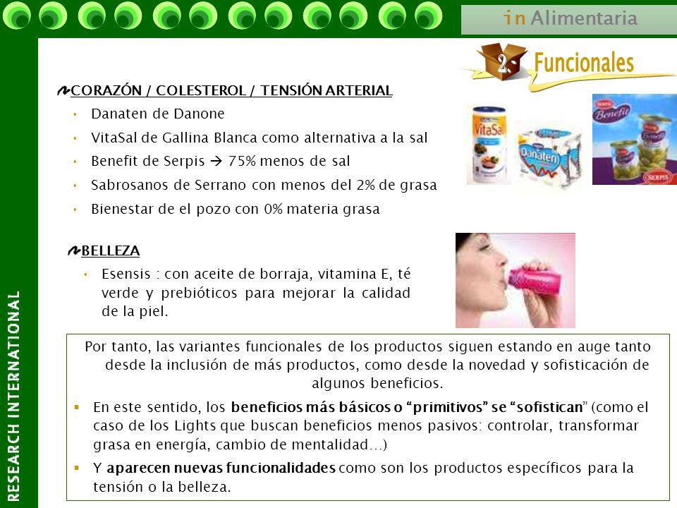 in Alimentaria CORAZÓN / COLESTEROL / TENSIÓN ARTERIAL Danaten de Danone VitaSal de Gallina Blanca como alternativa a la sal Benefit de Serpis 75% men