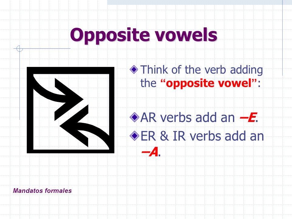 ¡No se levante.What about negative reflexive verbs.