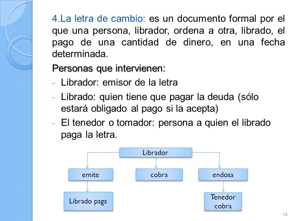 4.La letra de cambio: es un documento formal por el que una persona, librador, ordena a otra, librado, el pago de una cantidad de dinero, en una fecha