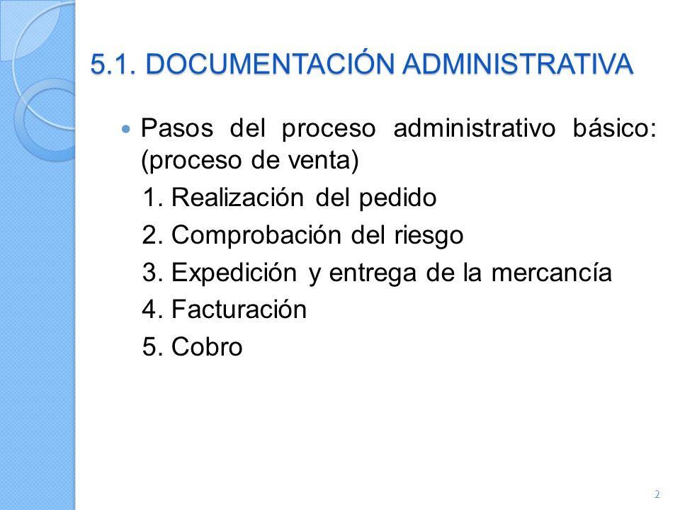 5.1. DOCUMENTACIÓN ADMINISTRATIVA Pasos del proceso administrativo básico: (proceso de venta) 1. Realización del pedido 2. Comprobación del riesgo 3.