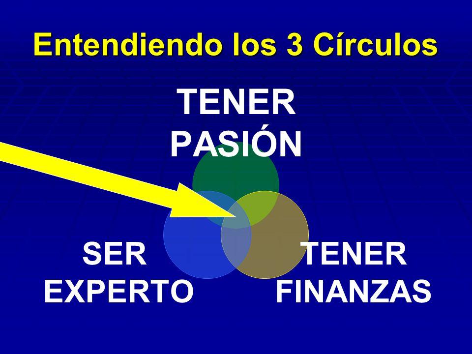 Entendiendo los 3 Círculos TENER PASIÓN TENER FINANZAS SER EXPERTO