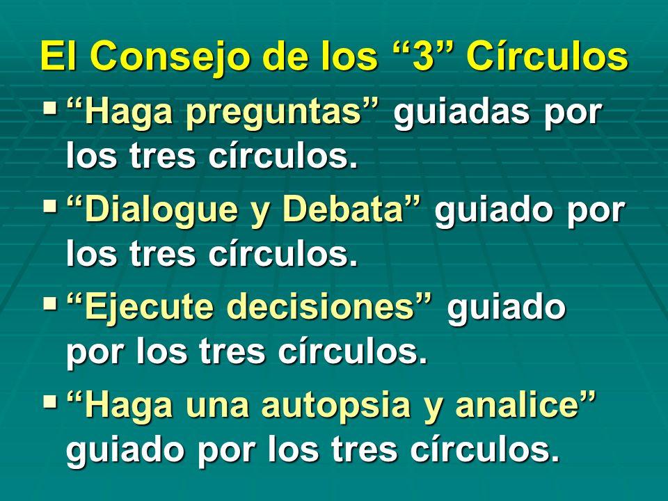 El Consejo de los 3 Círculos Haga preguntas guiadas por los tres círculos. Haga preguntas guiadas por los tres círculos. Dialogue y Debata guiado por