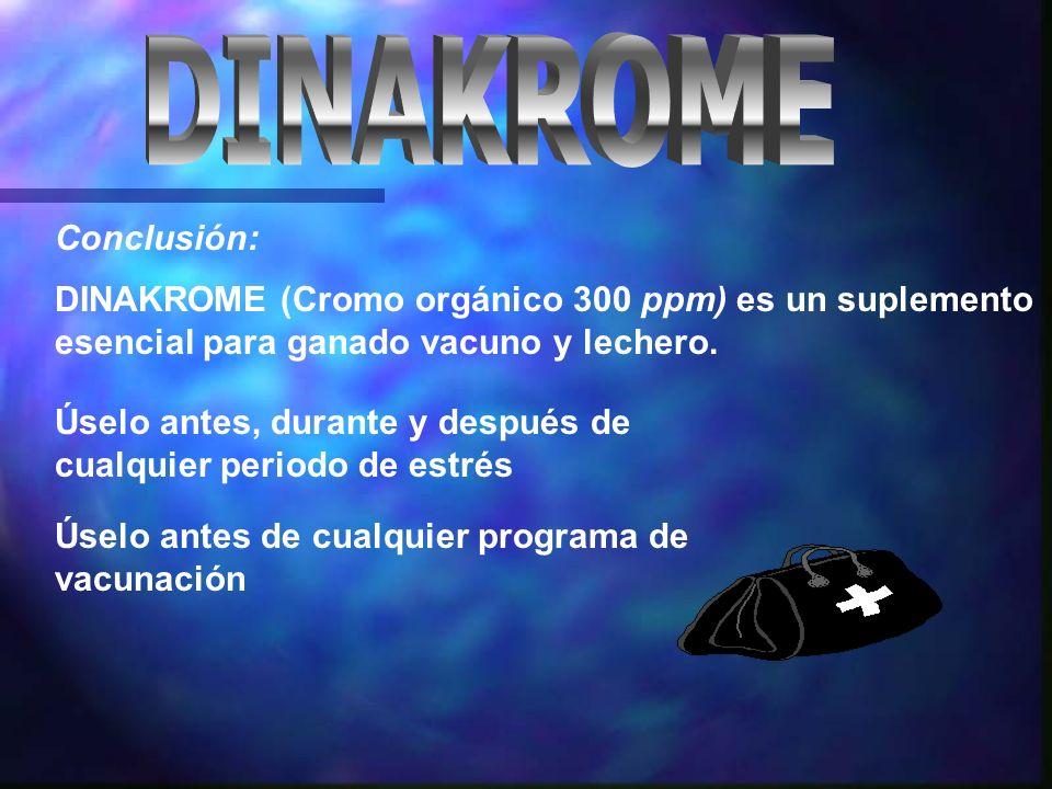 DINAKROME (Cromo orgánico 300 ppm) es un suplemento esencial para ganado vacuno y lechero.