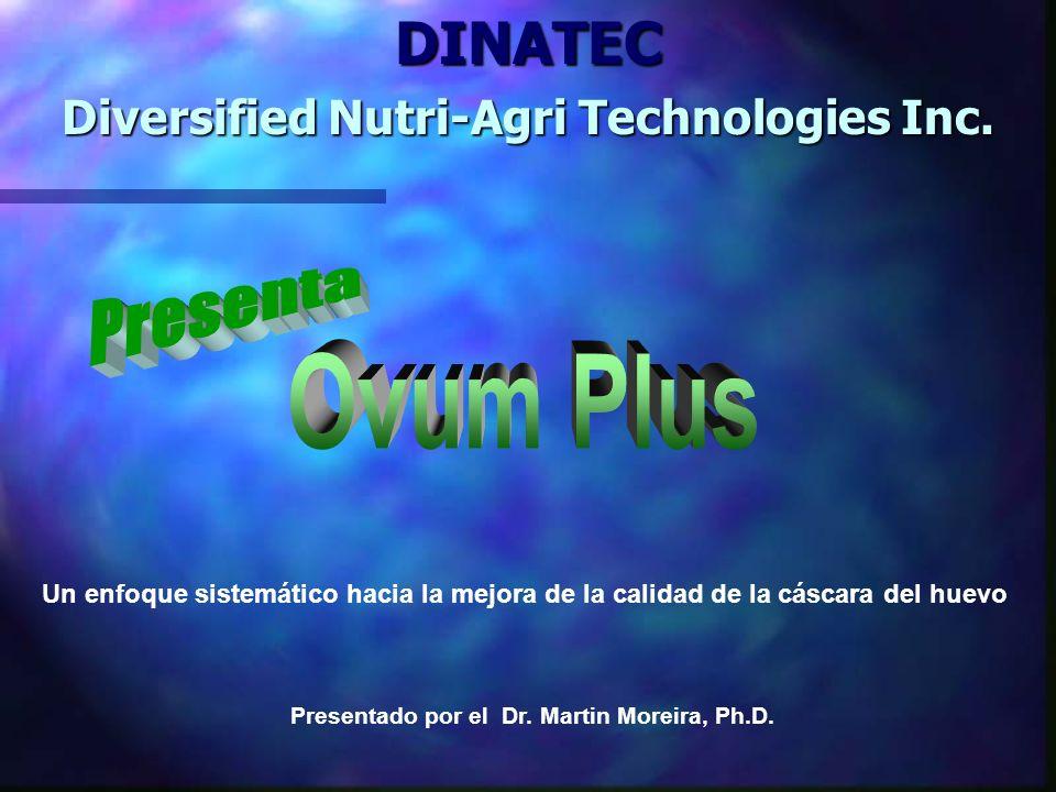 Presentado por el Dr. Martin Moreira, Ph.D. Un enfoque sistemático hacia la mejora de la calidad de la cáscara del huevo DINATEC Diversified Nutri-Agr