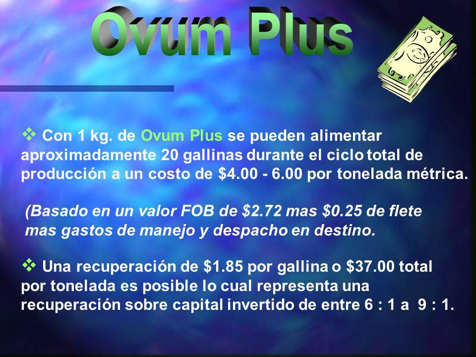 Con 1 kg. de Ovum Plus se pueden alimentar aproximadamente 20 gallinas durante el ciclo total de producción a un costo de $4.00 - 6.00 por tonelada mé
