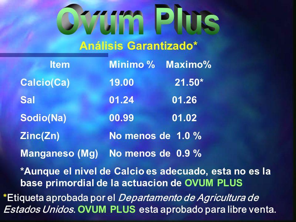 Item Minimo % Maximo% Calcio(Ca) 19.00 21.50* Sal 01.24 01.26 Sodio(Na) 00.99 01.02 Zinc(Zn) No menos de 1.0 % Manganeso (Mg) No menos de 0.9 % *Aunqu
