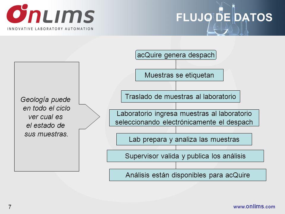 www. onlims.com 7 FLUJO DE DATOS acQuire genera despach Muestras se etiquetan Traslado de muestras al laboratorio Laboratorio ingresa muestras al labo