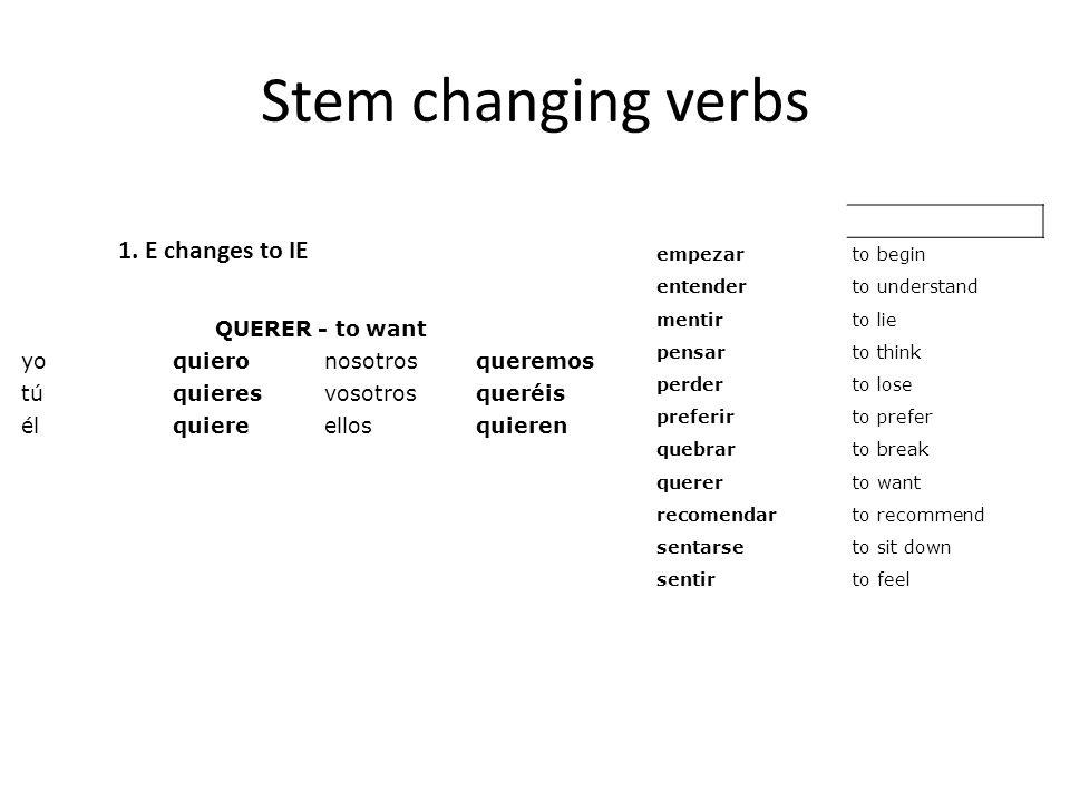 Stem changing verbs PODER - can, to be able to yopuedonosotros podemos túpuedesvosotrospodéis élpuedeellospueden 2.