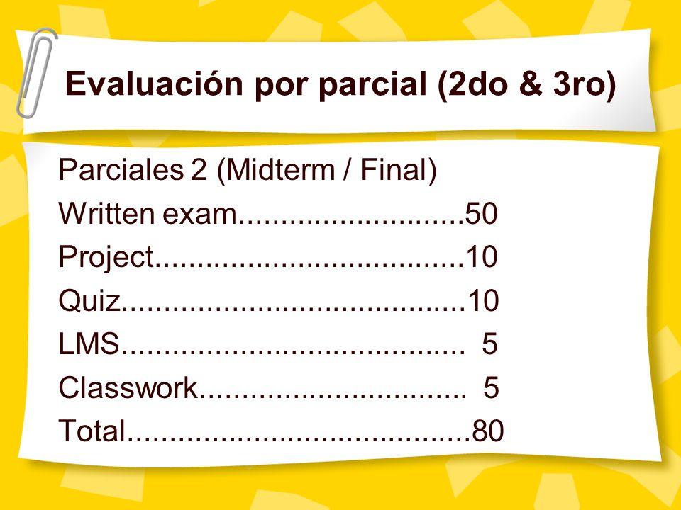 Evaluación Written exam: Midterm (2); Final (2) Project: Midterm (1); Final (1) – Reporte escrito & presentación en clase Quizzes: Midterm (2); Final (2) LMS: Workbook en línea (12 unidades) Classwork: Participación, actitud en clase, tareas.