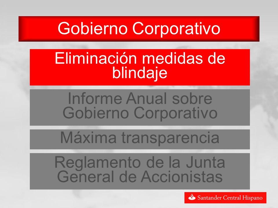 Eliminación medidas de blindaje Informe Anual sobre Gobierno Corporativo Máxima transparencia Reglamento de la Junta General de Accionistas