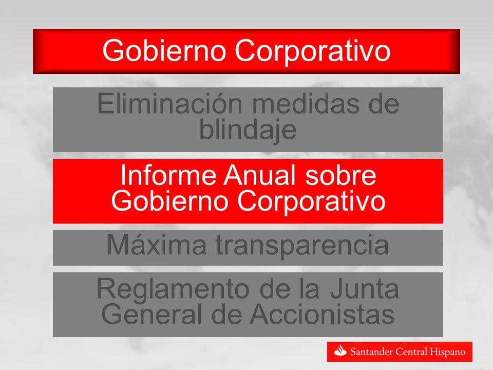 Gobierno Corporativo Informe Anual sobre Gobierno Corporativo Máxima transparencia Reglamento de la Junta General de Accionistas