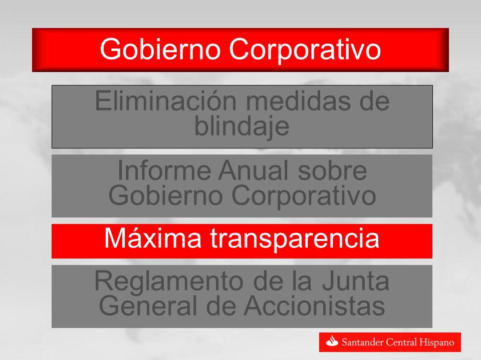 Eliminación medidas de blindaje Gobierno Corporativo Informe Anual sobre Gobierno Corporativo Máxima transparencia Reglamento de la Junta General de Accionistas