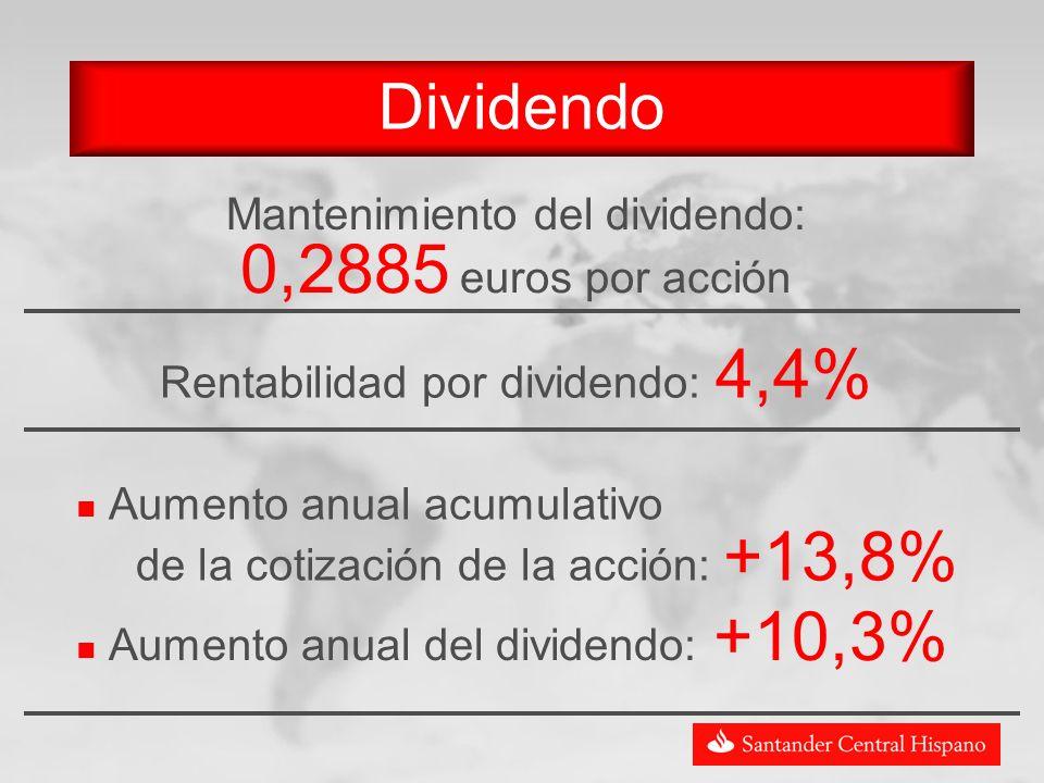 Dividendo Mantenimiento del dividendo: Rentabilidad por dividendo: 4,4% Aumento anual acumulativo de la cotización de la acción: +13,8% 0,2885 euros por acción Aumento anual del dividendo: +10,3%