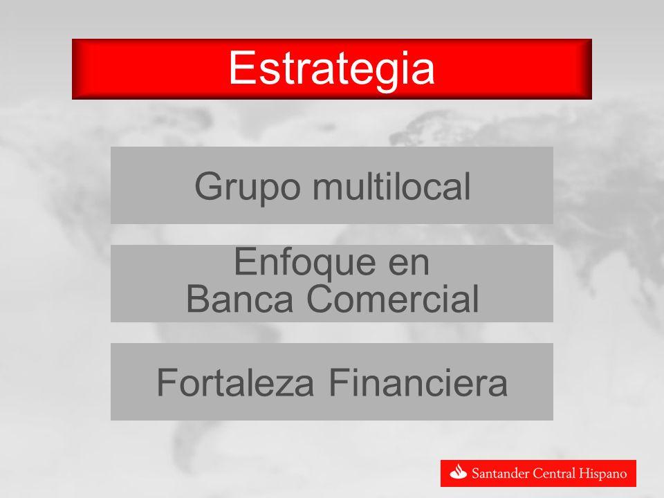 Banco Comercial Beneficio neto atribuible 84% Oficinas 9.281 Clientes 35 MM