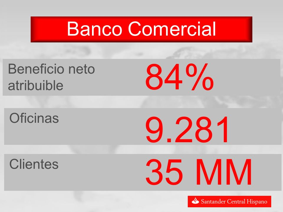 Banco Comercial Beneficio neto atribuible 84% Oficinas 9.281 Clientes 35 MM