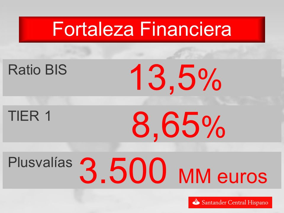 Fortaleza Financiera Ratio BIS 13,5 % 3.500 MM euros Plusvalías 8,65 % TIER 1