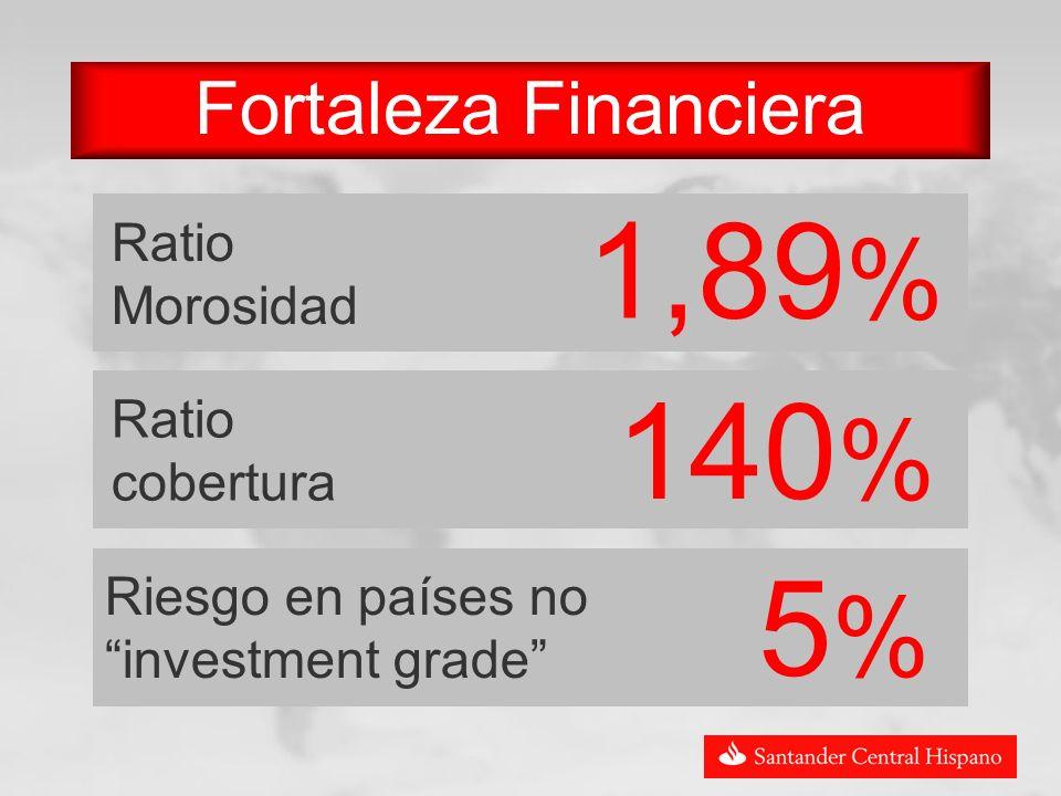 Primera Memoria Social Compromiso del Santander con: - clientes - accionistas - empleados - proveedores - sociedad Acción Social: 2,71 % del beneficio neto atribuido Responsabilidad Social Corporativa