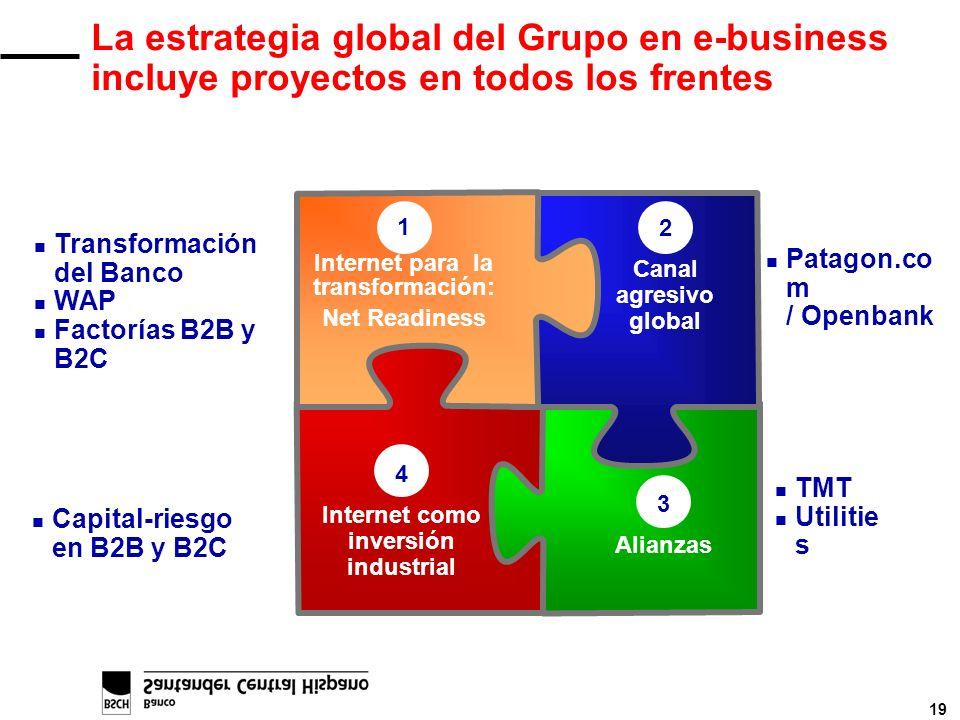 19 La estrategia global del Grupo en e-business incluye proyectos en todos los frentes n Transformación del Banco n WAP n Factorías B2B y B2C n Patago