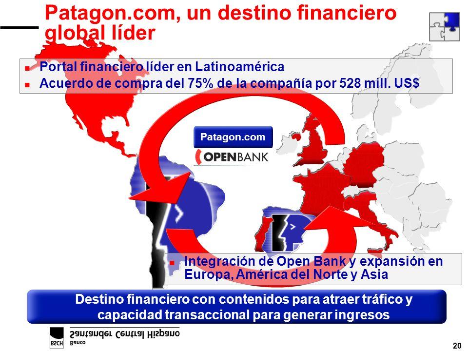 20 Patagon.com, un destino financiero global líder Patagon.com Destino financiero con contenidos para atraer tráfico y capacidad transaccional para ge