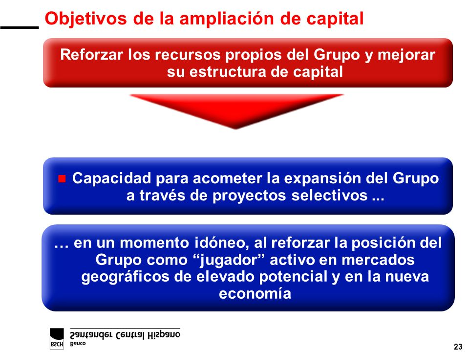 23 Objetivos de la ampliación de capital Reforzar los recursos propios del Grupo y mejorar su estructura de capital n Capacidad para acometer la expan