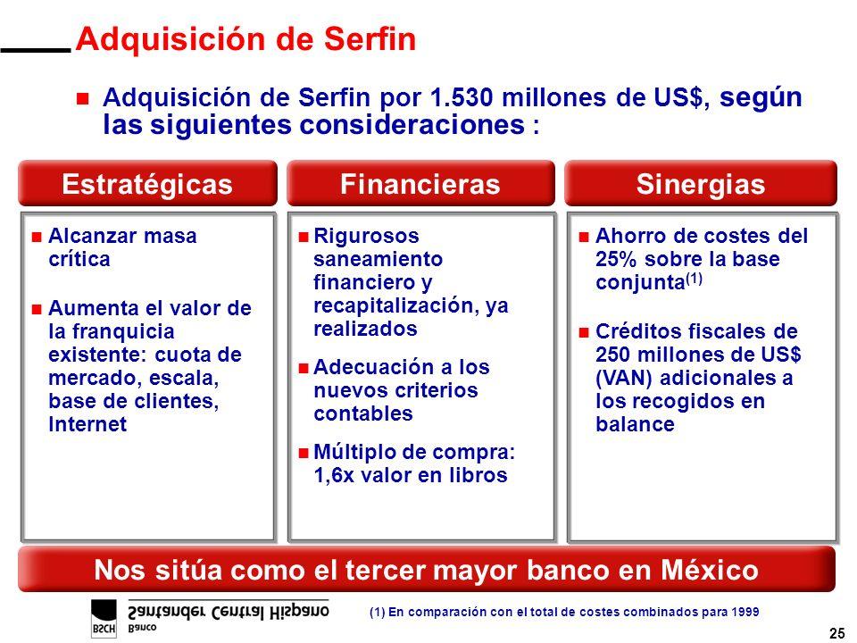 25 Adquisición de Serfin EstratégicasFinancierasSinergias n Alcanzar masa crítica n Aumenta el valor de la franquicia existente: cuota de mercado, esc