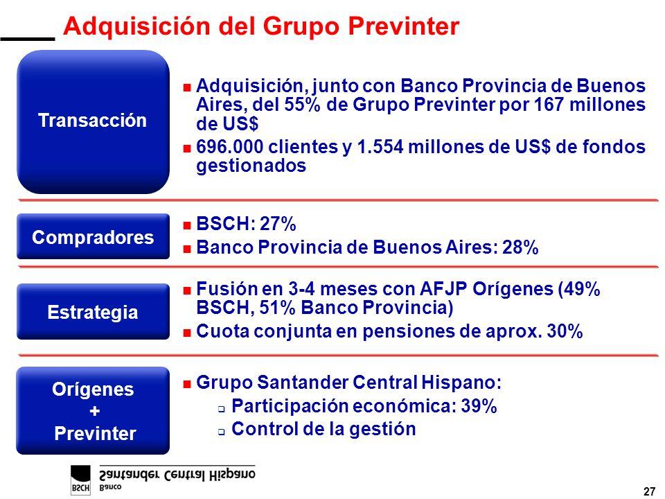 27 Adquisición del Grupo Previnter n Adquisición, junto con Banco Provincia de Buenos Aires, del 55% de Grupo Previnter por 167 millones de US$ n 696.