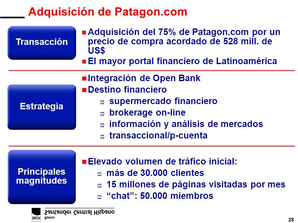 28 n Adquisición del 75% de Patagon.com por un precio de compra acordado de 528 mill. de US$ n El mayor portal financiero de Latinoamérica Transacción