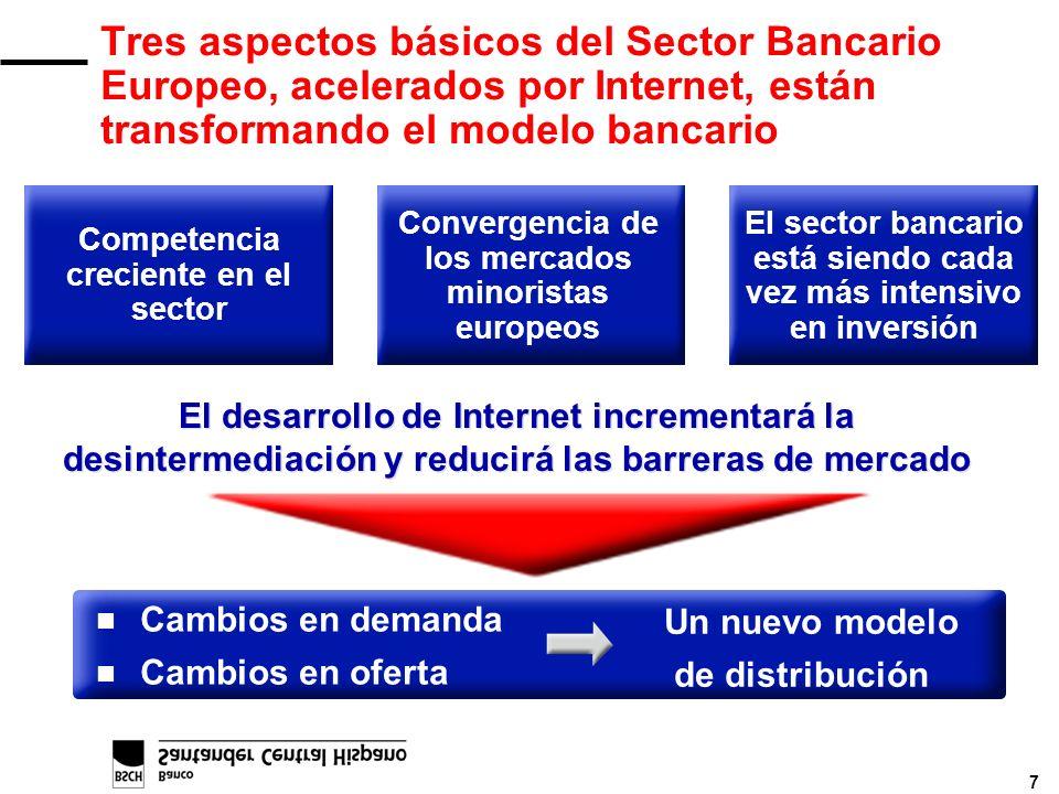7 Tres aspectos básicos del Sector Bancario Europeo, acelerados por Internet, están transformando el modelo bancario Convergencia de los mercados mino
