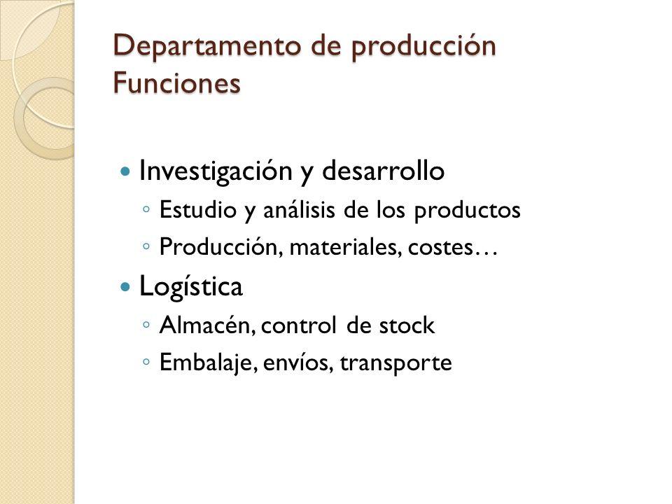 Departamento de producción Funciones Investigación y desarrollo Estudio y análisis de los productos Producción, materiales, costes… Logística Almacén, control de stock Embalaje, envíos, transporte