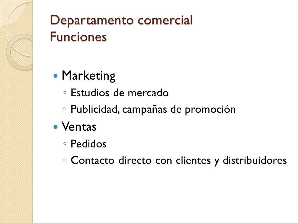 Departamento comercial Funciones Marketing Estudios de mercado Publicidad, campañas de promoción Ventas Pedidos Contacto directo con clientes y distribuidores