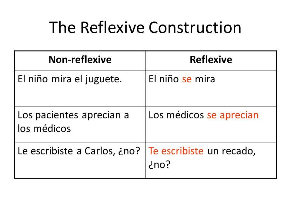 The Reflexive Construction Non-reflexiveReflexive El niño mira el juguete.El niño se mira Los pacientes aprecian a los médicos Los médicos se aprecian