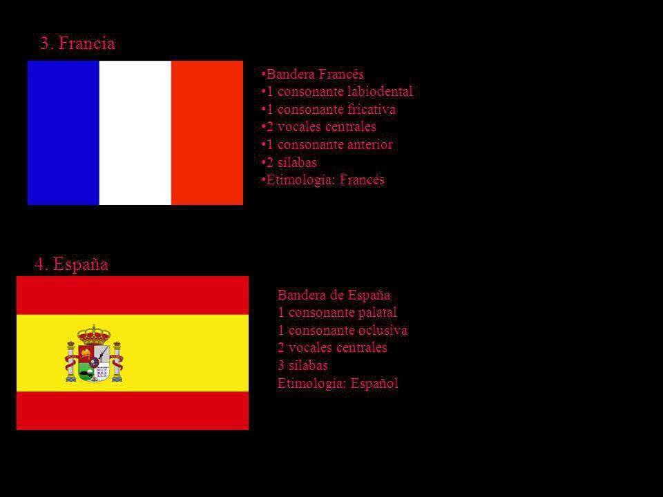 3. Francia 4. España Bandera Francés 1 consonante labiodental 1 consonante fricativa 2 vocales centrales 1 consonante anterior 2 sílabas Etimología: F
