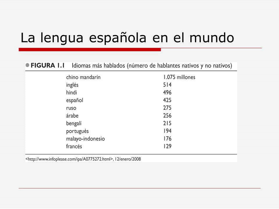 El español está en cuarto lugar entre los idiomas con mayor número de hablantes.