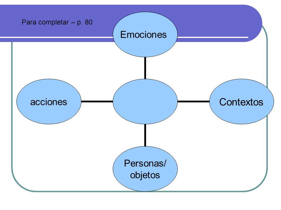 EmocionesContextos Personas/ objetos acciones Para completar – p. 80