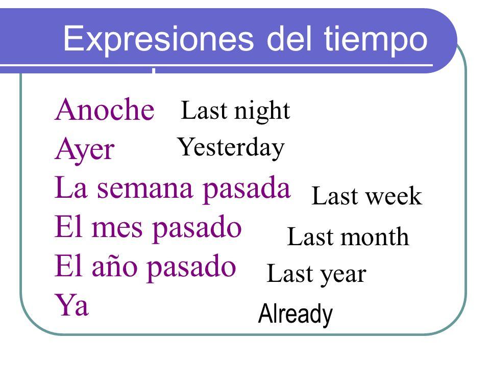 Expresiones del tiempo pasado Past Tense Expressions Anoche Ayer La semana pasada El mes pasado El año pasado Ya Last night Yesterday Last week Last m