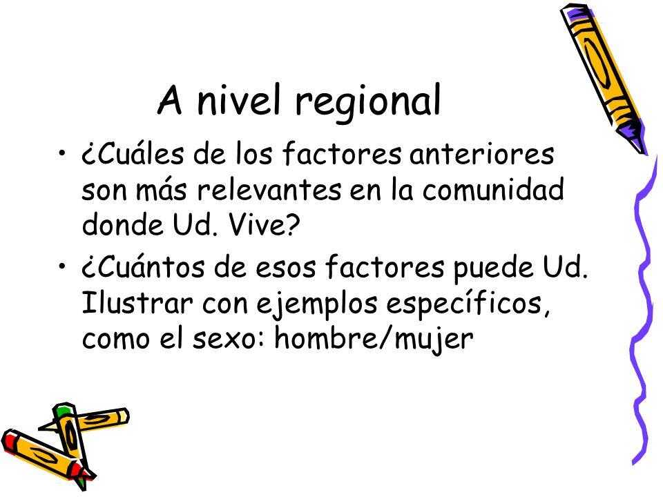 A nivel regional ¿Cuáles de los factores anteriores son más relevantes en la comunidad donde Ud. Vive? ¿Cuántos de esos factores puede Ud. Ilustrar co